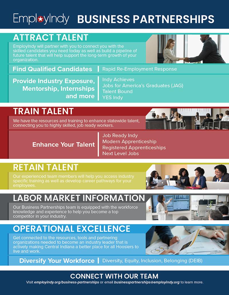 Business Partnerships General Flyer